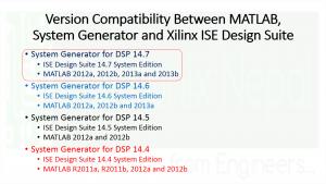 MATLAB & FPGA Tutorials – LogicTronix